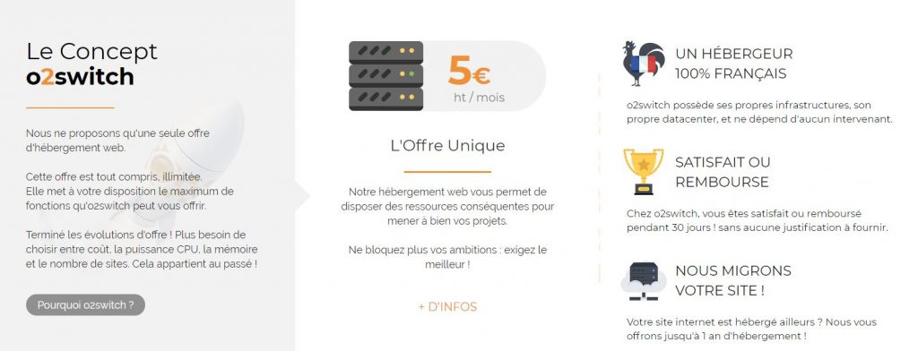 offre o2switch hebergement